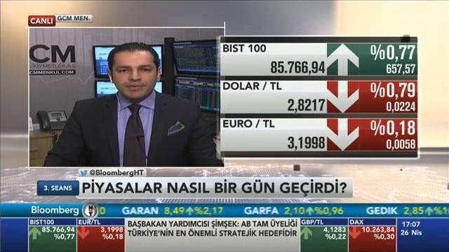 26.04.2016 - Bloomberg HT - 3. Seans - GCM Menkul Kıymetler Araştırma Müdürü Dr. Tuğberk Çitilci