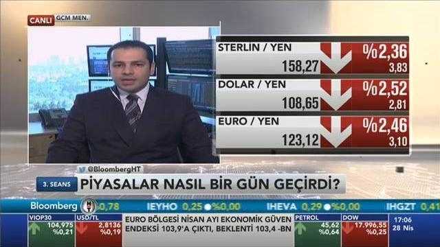 28.04.2016 - Bloomberg HT - 3. Seans - GCM Menkul Kıymetler Araştırma Müdürü Dr. Tuğberk Çitilci