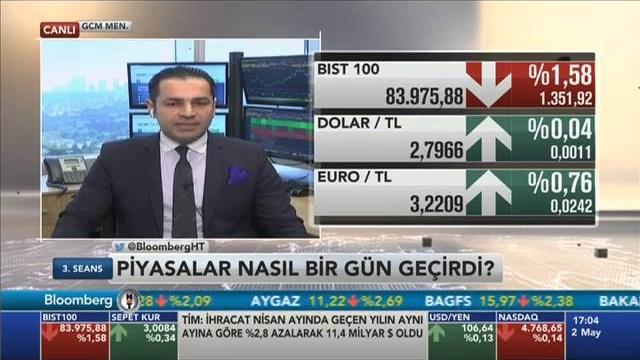 02.05.2016 - Bloomberg HT - 3. Seans - GCM Menkul Kıymetler Araştırma Müdürü Dr. Tuğberk Çitilci