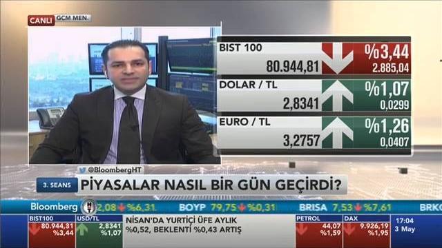 03.05.2016 - Bloomberg HT - 3. Seans - GCM Menkul Kıymetler Araştırma Müdürü Dr. Tuğberk Çitilci