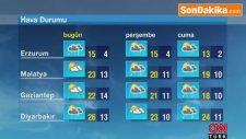 Meteoroloji'den Birçok Bölge İçin Kuvvetli Yağış Uyarısı