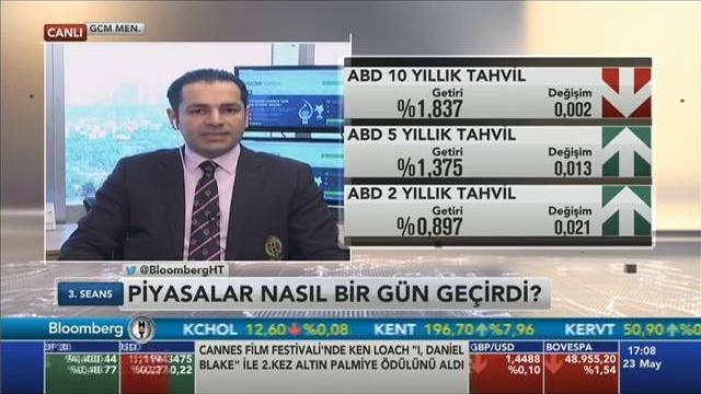 23.05.2016 - Bloomberg HT - 3. Seans - GCM Menkul Kıymetler Araştırma Müdürü Dr. Tuğberk Çitilci