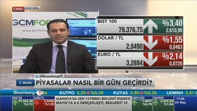 24.05.2016 - Bloomberg HT - 3. Seans - GCM Menkul Kıymetler Araştırma Müdürü Dr. Tuğberk Çitilci