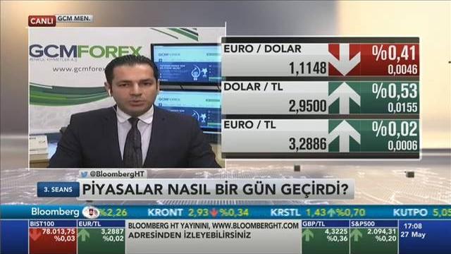27.05.2016 - Bloomberg HT - 3. Seans - GCM Menkul Kıymetler Araştırma Müdürü Dr. Tuğberk Çitilci
