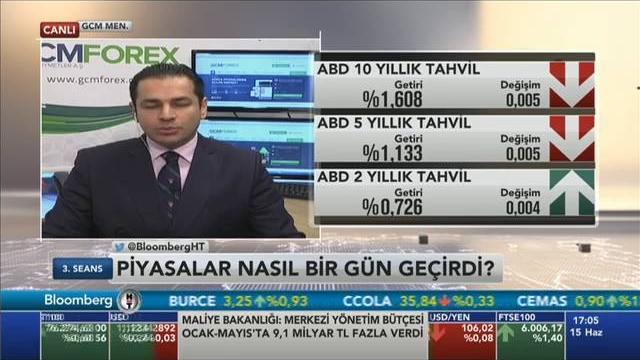 15.06.2016 - Bloomberg HT - 3. Seans - GCM Menkul Kıymetler Araştırma Müdürü Dr. Tuğberk Çitilci