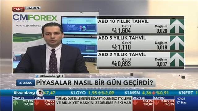 17.06.2016 - Bloomberg HT - 3. Seans - GCM Menkul Kıymetler Araştırma Müdürü Dr. Tuğberk Çitilci