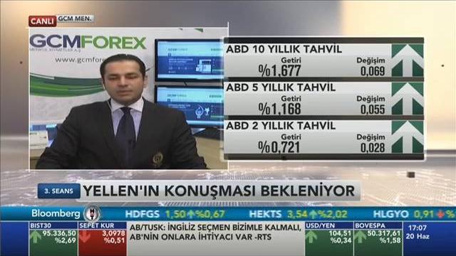 20.06.2016 - Bloomberg HT - 3. Seans - GCM Menkul Kıymetler Araştırma Müdürü Dr. Tuğberk Çitilci