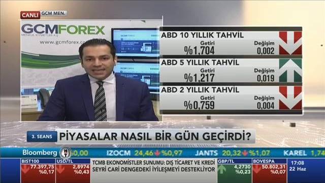22.06.2016 - Bloomberg HT - 3. Seans - GCM Menkul Kıymetler Araştırma Müdürü Dr. Tuğberk Çitilci