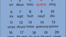 Fransızca Sayılar-French Numbers