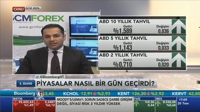 20.07.2016 - Bloomberg HT - 3. Seans - GCM Menkul Kıymetler Araştırma Müdürü Dr. Tuğberk Çitilci