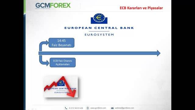 ECB Kararları ve Piyasalar / Sermet DOĞAN / 20.07.2016
