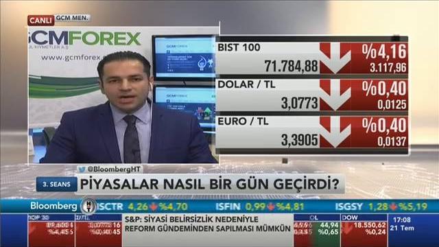 21.07.2016 - Bloomberg HT - 3. Seans - GCM Menkul Kıymetler Araştırma Müdürü Dr. Tuğberk Çitilci