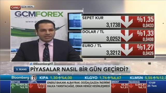 25.07.2016 - Bloomberg HT - 3. Seans - GCM Menkul Kıymetler Araştırma Müdürü Dr. Tuğberk Çitilci