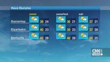 21 Ağustos Pazar 2016 Hava Durumu