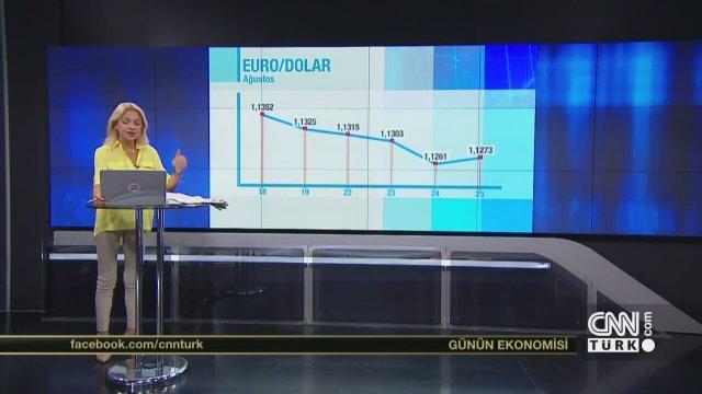 Günün Ekonomisi - 25 Ağustos  Perşembe 2016