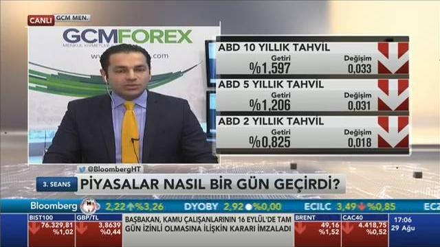 29.08.2016 - Bloomberg HT - 3. Seans - GCM Menkul Kıymetler Araştırma Müdürü Dr. Tuğberk Çitilci