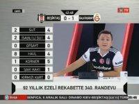 Üst Düzey Müneccim BJK Tv Spikeri