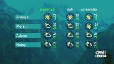 26 Eylül Pazartesi 2016 - Hava Durumu
