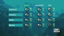 9 Ekim Pazar 2016 - Hava Durumu