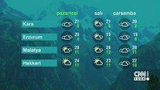 10 Ekim Pazartesi 2016 Hava Durumu