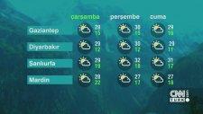 12 Ekim Çarşamba 2016 - Hava Durumu