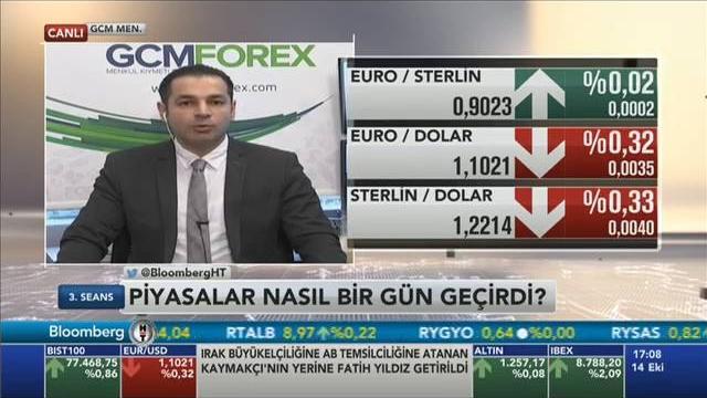 14.10.2016 - Bloomberg HT - 3. Seans - GCM Menkul Kıymetler Araştırma Müdürü Dr. Tuğberk Çitilci