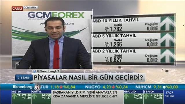 18.10.2016 - Bloomberg HT - 3. Seans - GCM Menkul Kıymetler Araştırma Müdürü Dr. Tuğberk Çitilci