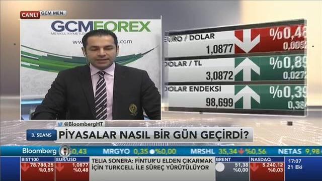 21.10.2016 - Bloomberg HT - 3. Seans - GCM Menkul Kıymetler Araştırma Müdürü Dr. Tuğberk Çitilci