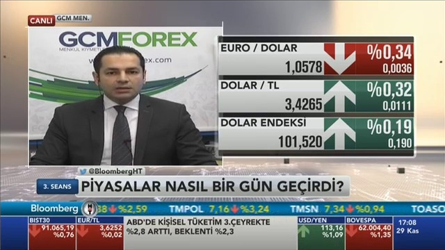 29.11.2016 - Bloomberg HT - 3. Seans - GCM Menkul Kıymetler Araştırma Müdürü Dr. Tuğberk Çitilci