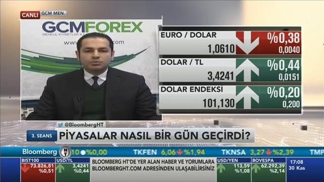 30.11.2016 - Bloomberg HT - 3. Seans - GCM Menkul Kıymetler Araştırma Müdürü Dr. Tuğberk Çitilci