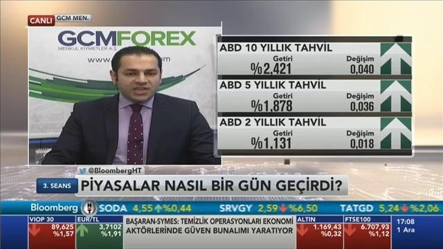 01.12.2016 - Bloomberg HT - 3. Seans - GCM Menkul Kıymetler Araştırma Müdürü Dr. Tuğberk Çitilci