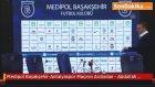 Medipol Başakşehir-Antalyaspor Maçının Ardından - Abdullah Avcı