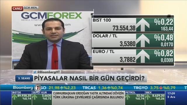 05.12.2016 - Bloomberg HT - 3. Seans - GCM Menkul Kıymetler Araştırma Müdürü Dr. Tuğberk Çitilci