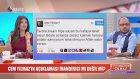 Cem Yılmaz'ın Saldırı Sonrası Attığı Tweet Büyük Tepki Çekti - Söylemezsem Olmaz