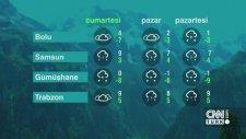 24 Aralık Cumartesi 2016 - Hava Durumu