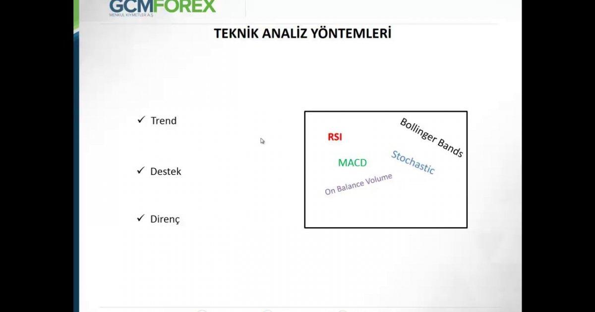 Günlük Teknik ve Temel Forex Analizleri, Forex Yorumları   blogger.com