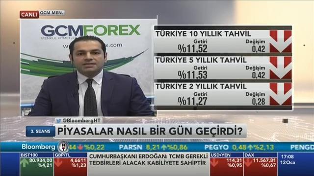 12.01.2016 - Bloomberg HT - 3. Seans - GCM Menkul Kıymetler Araştırma Müdürü Dr. Tuğberk Çitilci