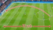 Futbol Tarihinde Atılmış En Hızlı 10 Gol