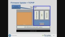 Webinar OnDemand Secure your embedded device with Prove Run and Toradex