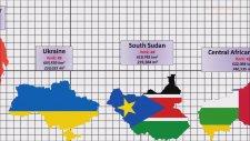 Yüz Ölçümüne Göre Ülkeler (195 B.M Ülkesi)