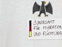 Almanya'ya İltica – Duruşma