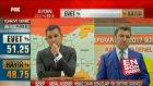 Meral Akşener Sonuçlara İnanamadı ' Hayır Çıkacak' Dedi