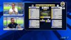 Moussa Sow'un Rizespor'a attığı  2. golde FB TV!