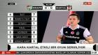 Cenk Tosun attı, BJK TV spikerleri çıldırdı!