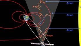 Evrenin Görünmez Gizemi - Kara Madde