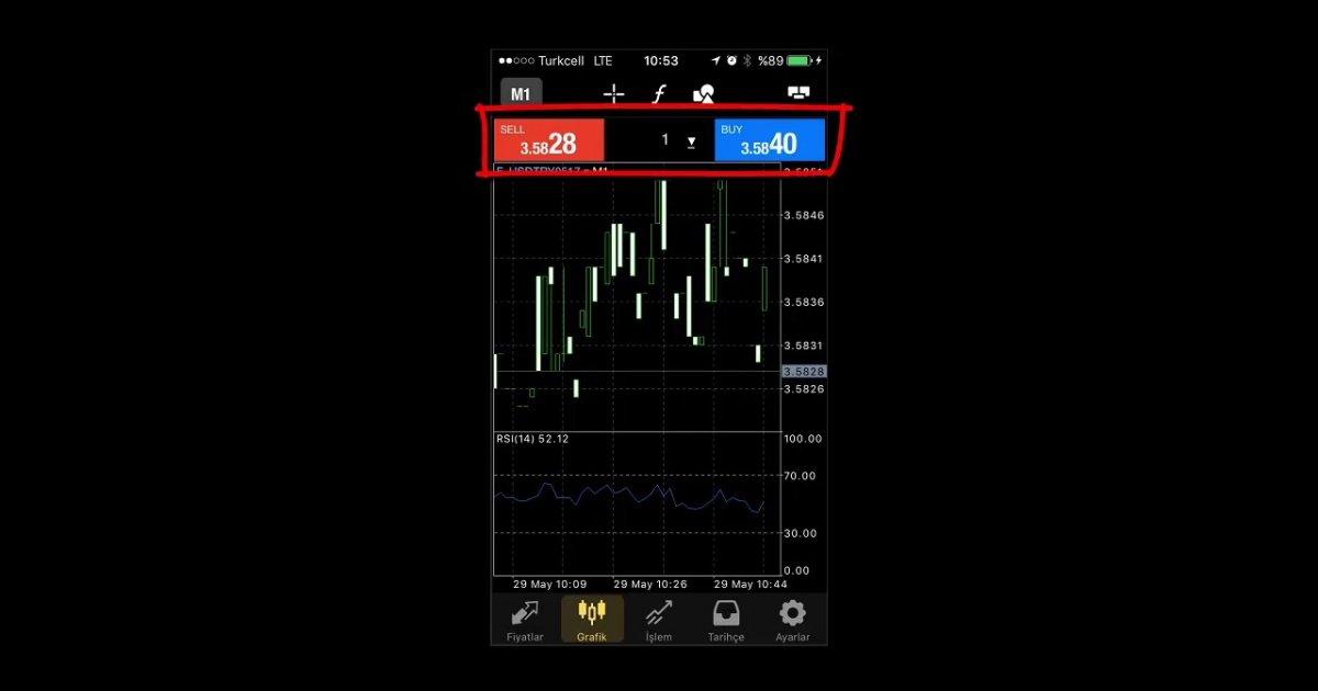 Gcm forex mobil uygulama