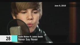 Justin Bieber - Music Evolution