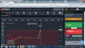 Finmax Test - Erste Erfahrungen mit Finmax - Vor- & Nachteile dieses Brokers